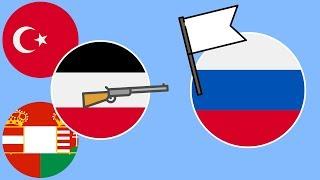 Почему Россия вышла из Первой мировой ?