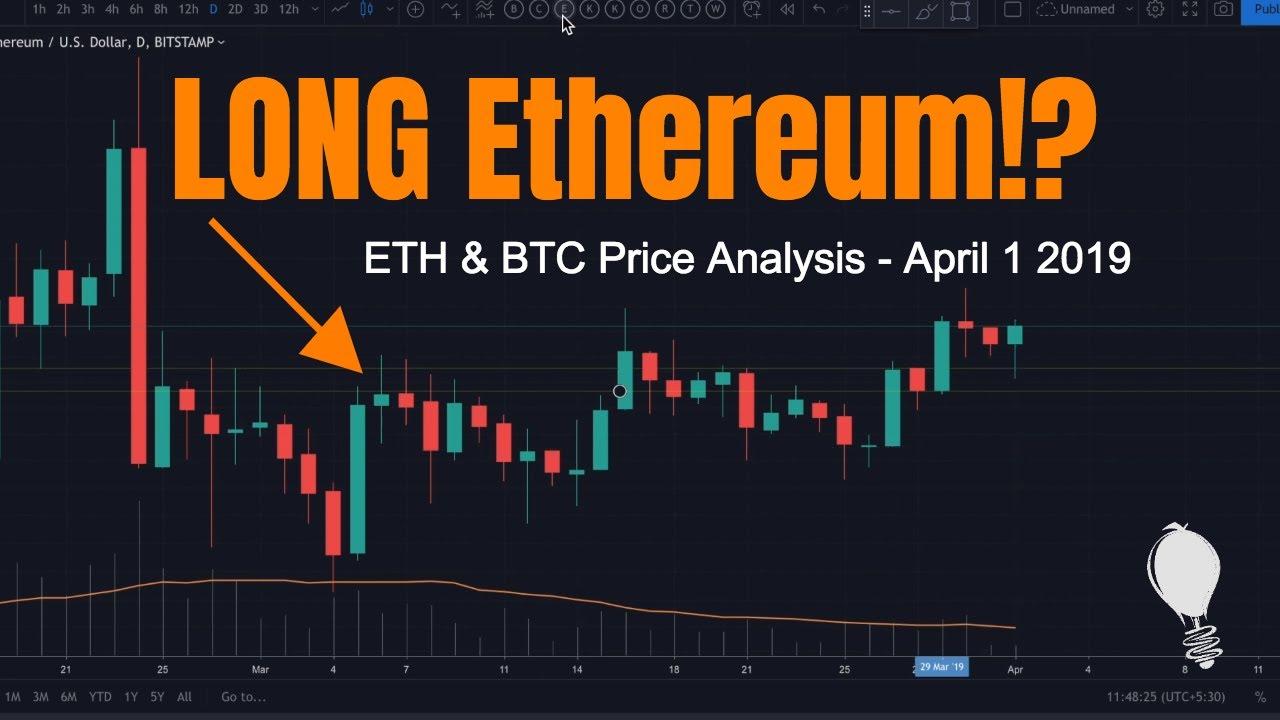 ethereum price target