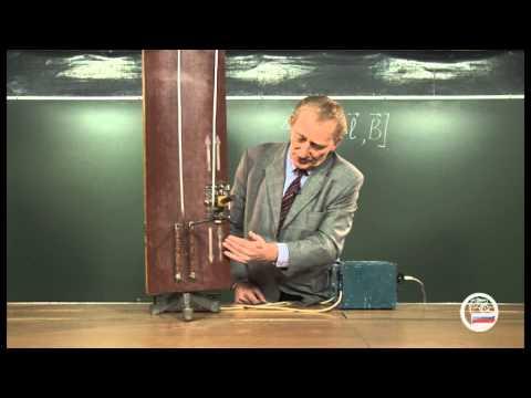 Как взаимодействуют два параллельных друг другу проводника если