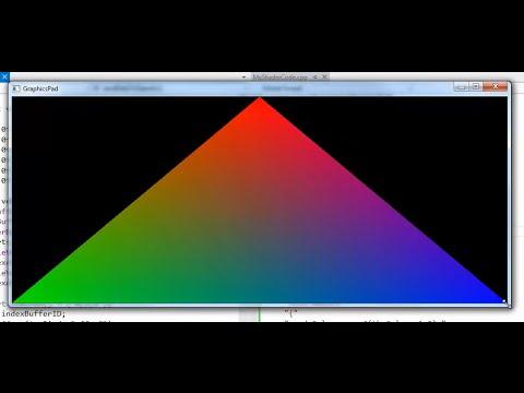 Vertex Attributes Triangle Interpolation