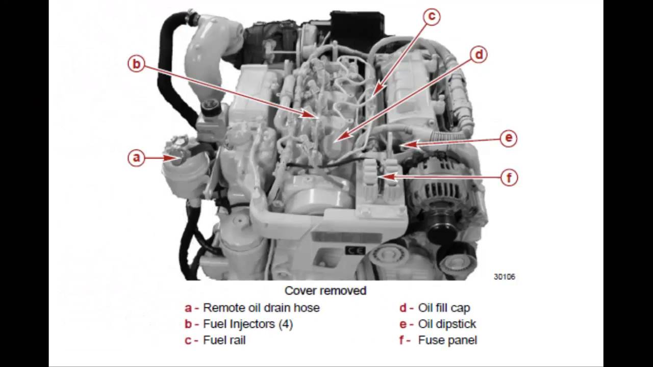 V8 Caterpillar Engine Parts Diagrams Completed Wiring Model 3508 Diesel Service Manual Presentation Nissan Outboard