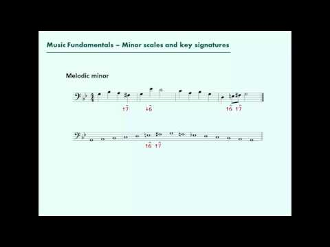 Fundamentals Review - Minor Scales and Keys