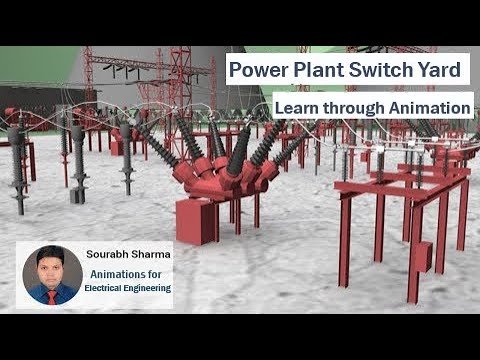 Power Plant Switch-yard Explained