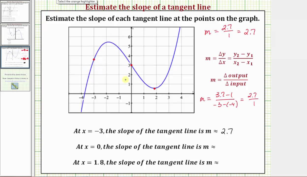 Evaluating the Slope of the Tangent Line from the Graph