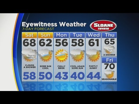 CBS3 Eyewitness Weather 5 P.M. Forecast