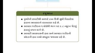 Gujarat board content. gujarati mind map for students