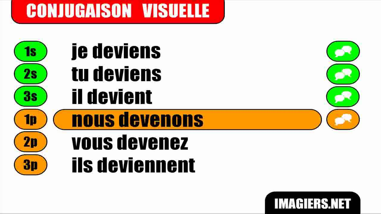 Conjugaison Indicatif Present Verbe Devenir Youtube