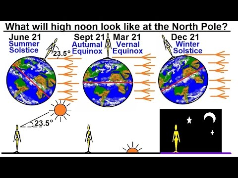 Astronomy - Ch. 2: Understanding the Night Sky (16 of 23) High Noon at the North Pole