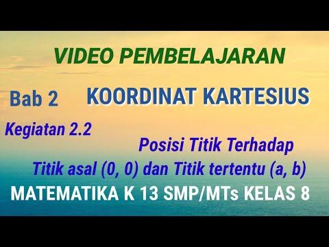 video-pembelajaran,-bab-2-koordinat-kartesius-kegiatan-2.2-matematika-k13-smp/mts-kelas-8-semester-1