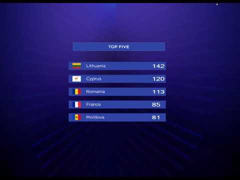 Eurovision 2021 - My Top 18 (so far) ?? ?? ??