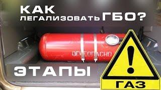 видео Постановка автомобиля на учет в ГИБДД: инструкция и необходимые документы