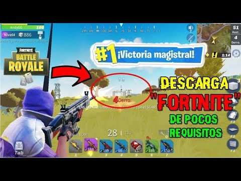 requisitos creative destruction