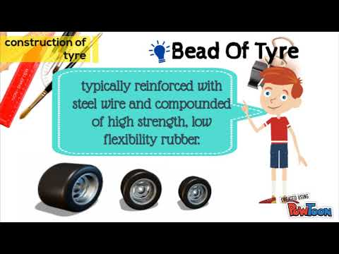 AUTOMOTIVE TECHNOLOGY: TYRE CONSTRUCTION