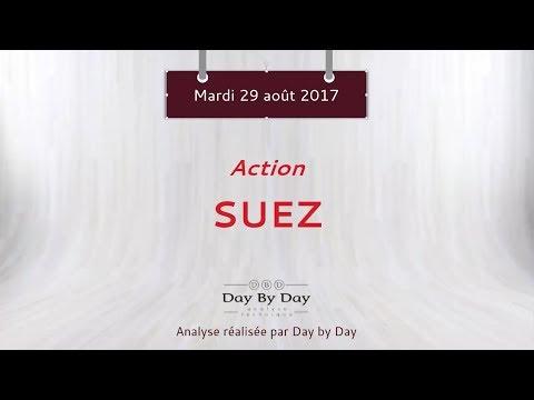 Action Suez : repli sous la résistance - Flash Analyse IG 29.08.2017
