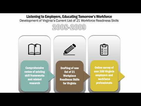 VDOE :: Career & Technical Education - Workplace Readiness Skills