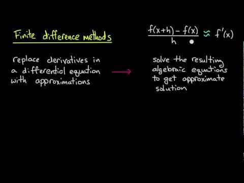 PDE | Finite differences: introduction