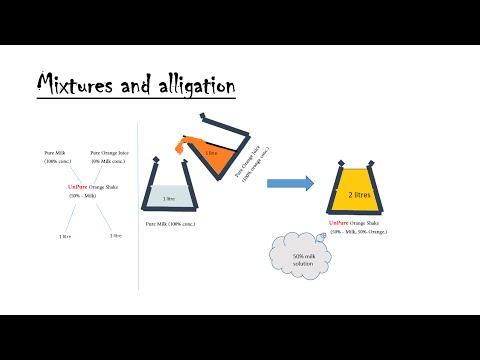 Mixture And Alligation - Part 1