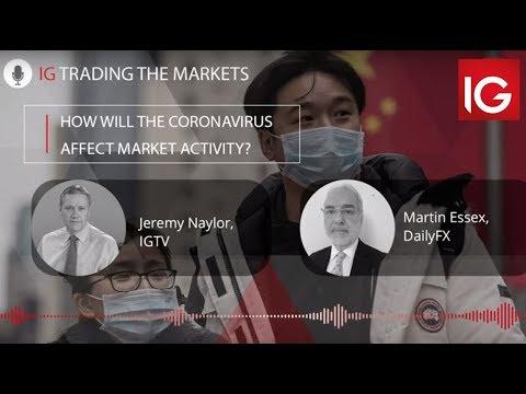 how-will-the-coronavirus-affect-market-activity?-|-trading-the-markets