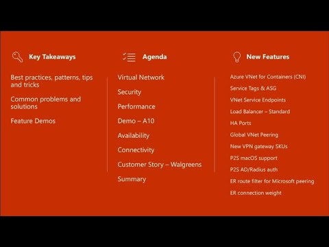 High-performance data center expansion with Azure Networking - BRK4017