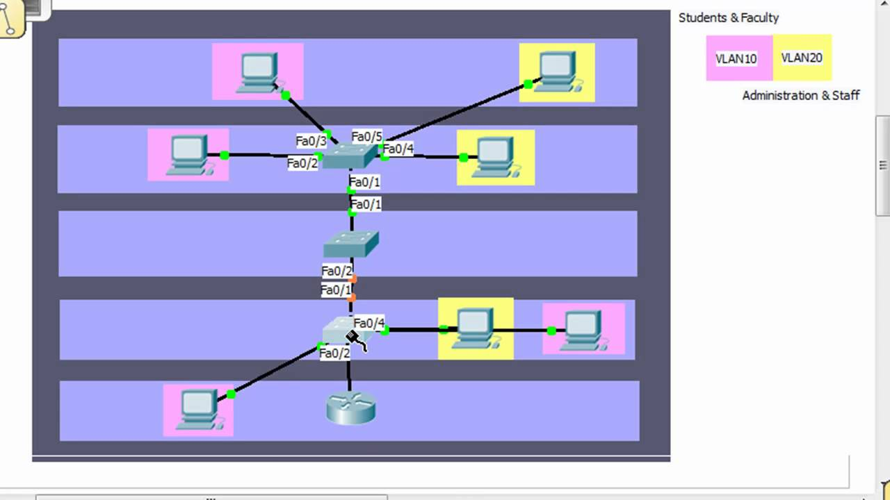router on a stick inter vlan routing part 1 youtube. Black Bedroom Furniture Sets. Home Design Ideas