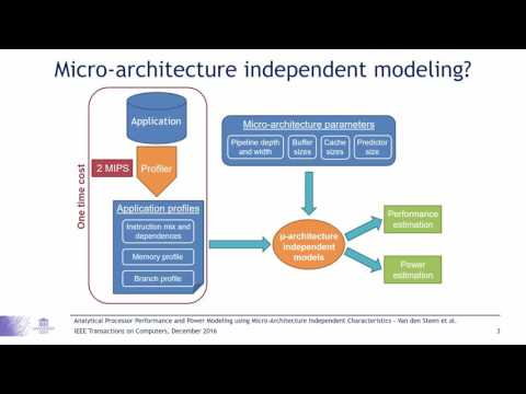 Analytical Processor Performance and Power Modeling Using Micro-Architecture...(1216)