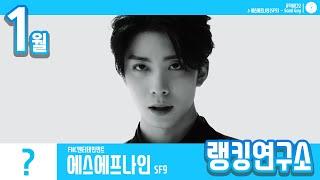 [랭킹연구소] 2020년 1월 보이그룹 순위 (남자아이돌 브랜드) | K-POP IDOL Boy Group …