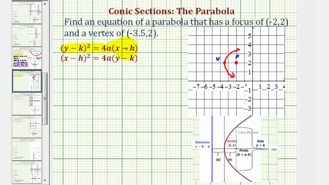 Ex 1 find the equation of a parabola given the focus and vertex ex 1 find the equation of a parabola given the focus and vertex positive a falaconquin