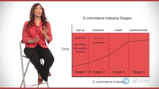 Risks and Opportunities of E commerce - Is E commerce a risk or opportunity  -E COMMERCE