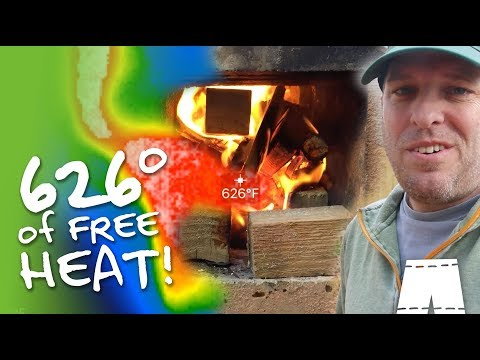 How To Heat A Greenhouse For FREE | Part 3