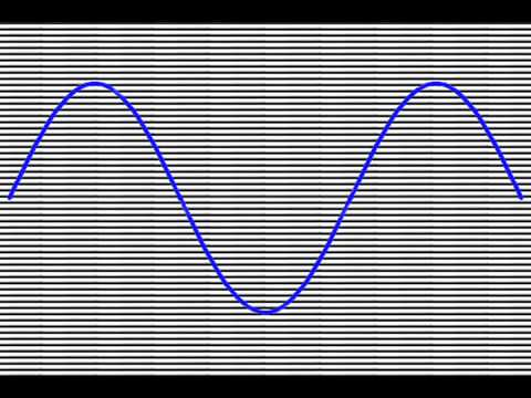 Digital Audio Explained