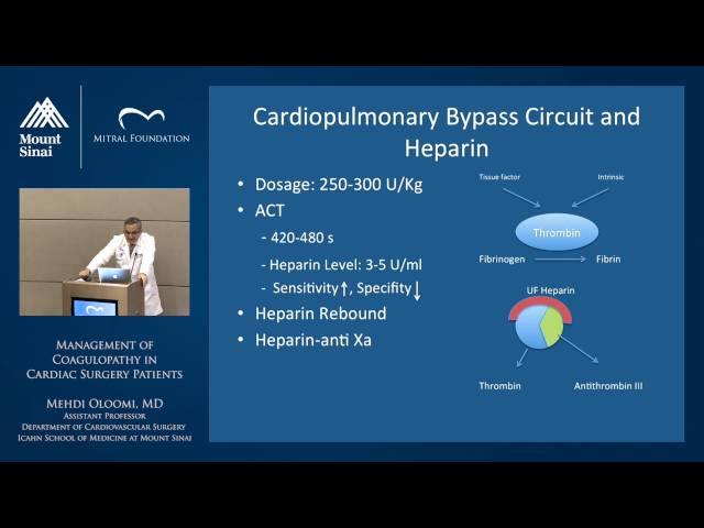 Management of Coagulopathy in Cardiac Surgery Patients - February 10, 2016