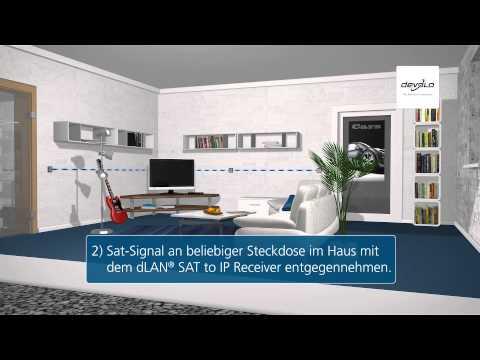 devolo dlan tv sat 2400 ci deutsch doovi. Black Bedroom Furniture Sets. Home Design Ideas