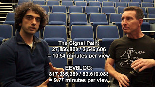 The Signal Path Discussion - Youtube & Bell Labs (1/3)