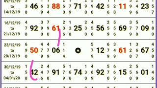 Bhoothnath Day 13/01/2020