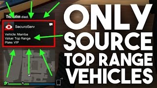 How to Only Source & Sell Top Range Vehicles (Import / Export) | GTA Online Quick Tips