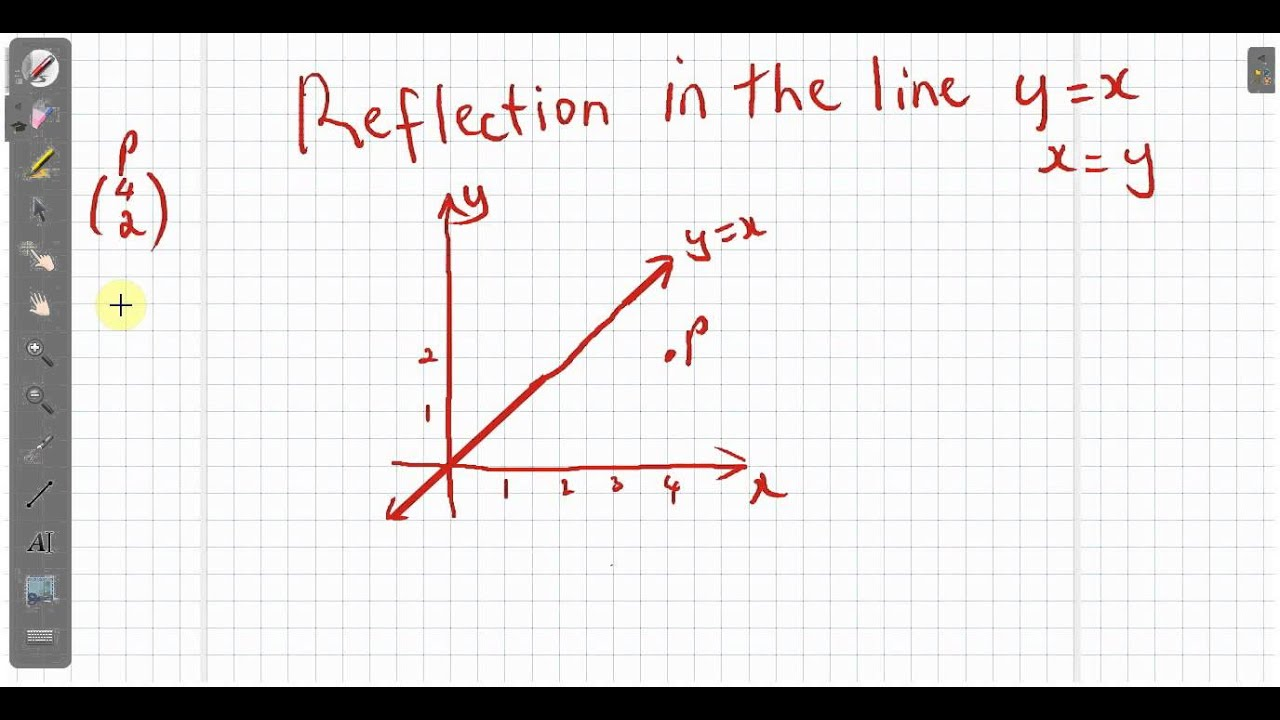 Csec Cxc Maths Reflection In The Line Yx Or Xy Act Math Sat Math