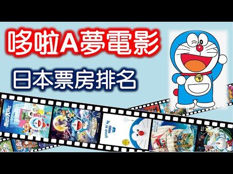 哆啦A夢電影   日本票房排名 (繁體中文版)