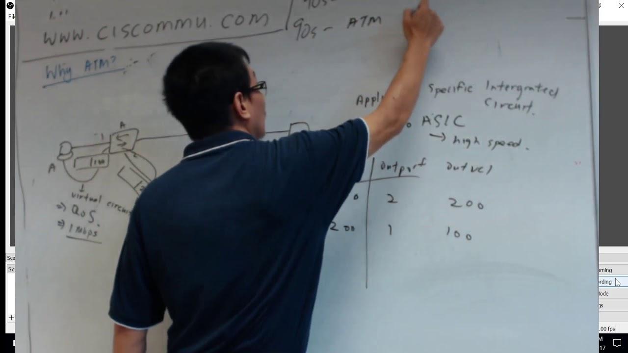 Lecture 13 Asynchronous Transfer Mode Isuzu 6.6 Diesel Engine Diagram