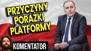 Dlaczego Koalicja Obywatelska Przegrała Wybory a Schetyny Nie chcą w Platformie - Analiza Komentator