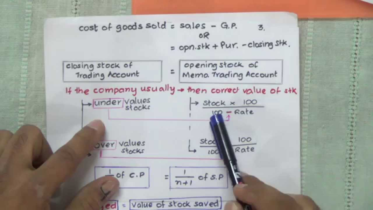 B com 2nd Sem | Introduction to Accountancy Part2 | www instantk in |  Bangalore University