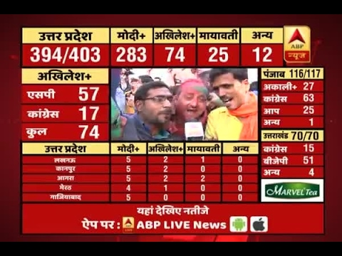ABP Results | Party workers celebrate, play Holi at BJP office in Lucknow