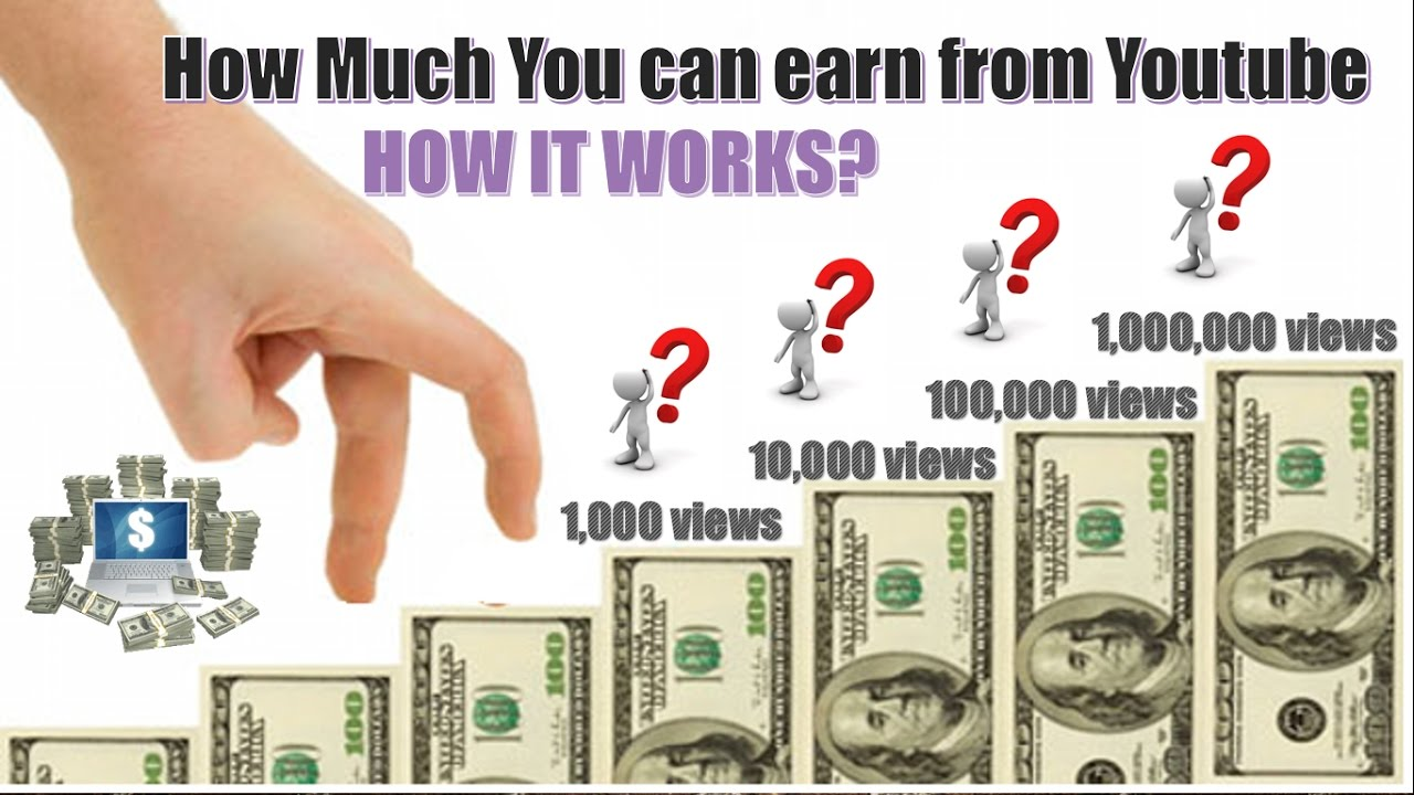 How Much You Earn with 1,000, 10,000, 100,000 and 1 ...