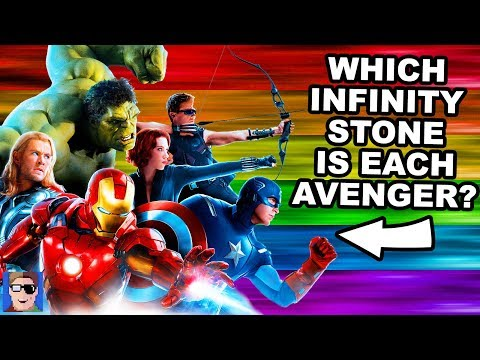 Which Infinity Stone Is Each Avenger?