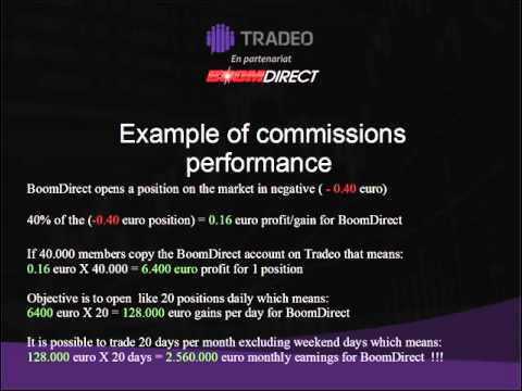 How BoomDirect makes money with Tradeo Social Trading Platform