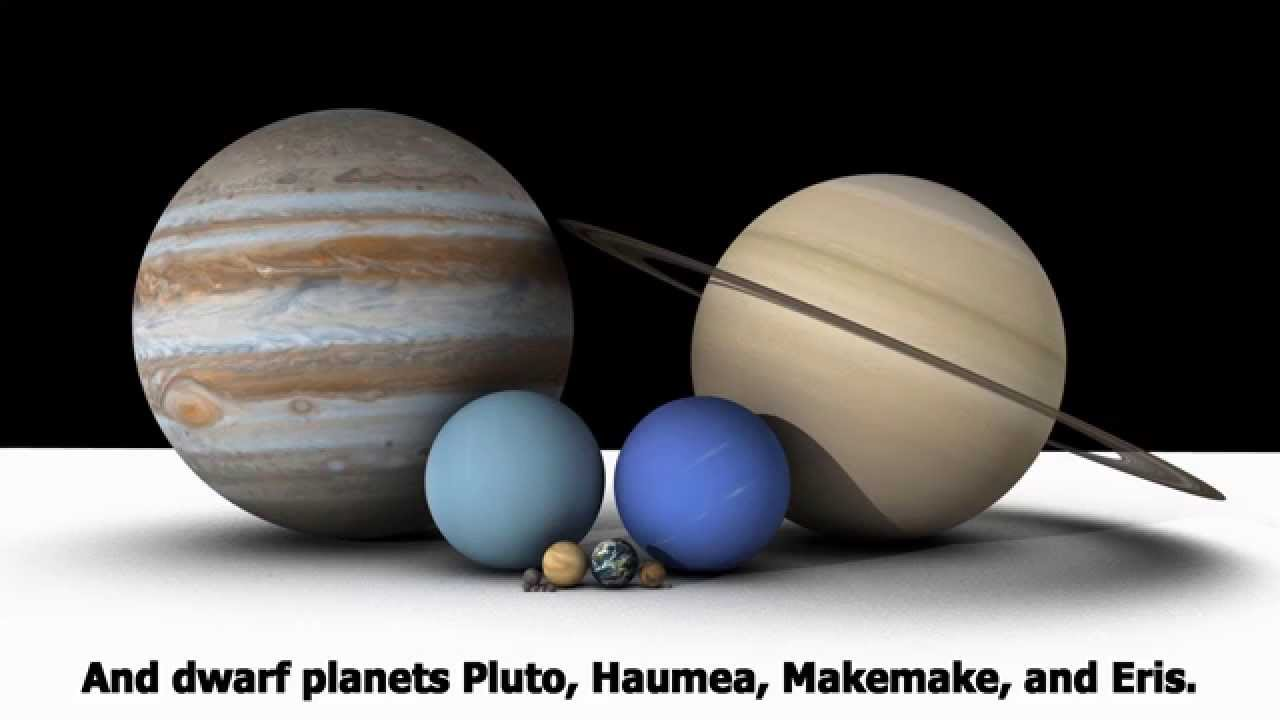 solar system scale - photo #5