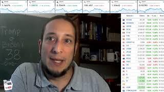 Punto Nueve - Noticias Forex del 28 de Septiembre del 2020