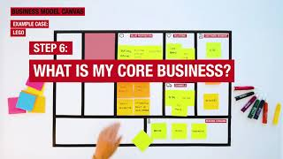 Business Model Canvas - How Does it Work? e.g. LEGO