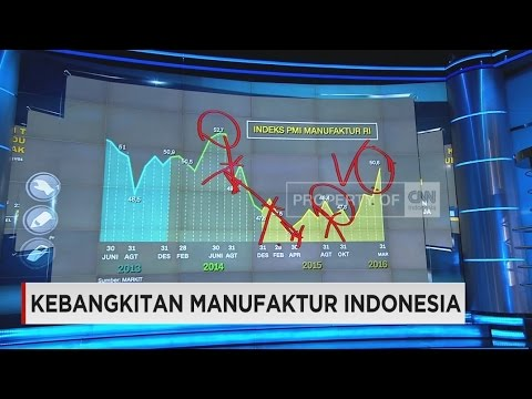 perkembangan teknologi otomotif di indonesia