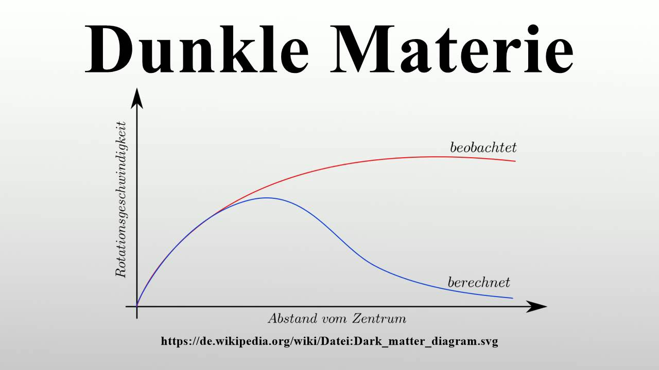 Dunkle Materie Widerlegt