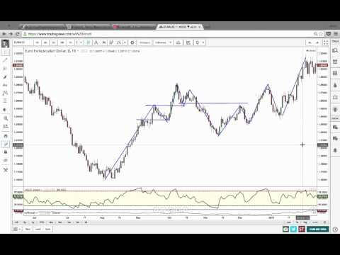 Forex profit hawk indicator